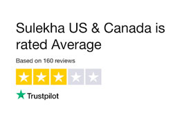 us rating